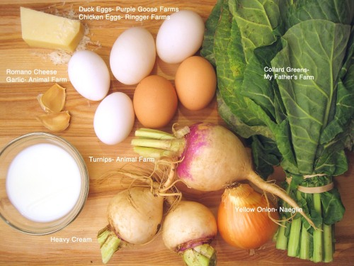 Picture of Frittata Ingredients